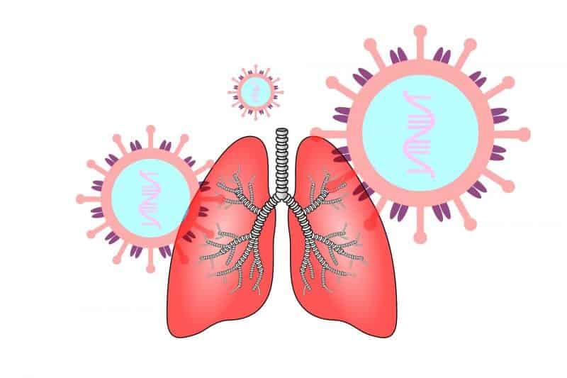 Recomendaciones para afrontar coronavirus-min